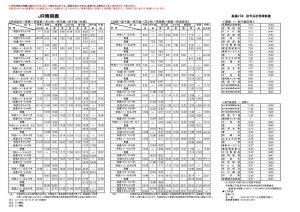 thumbnail of JRバス時刻表210406